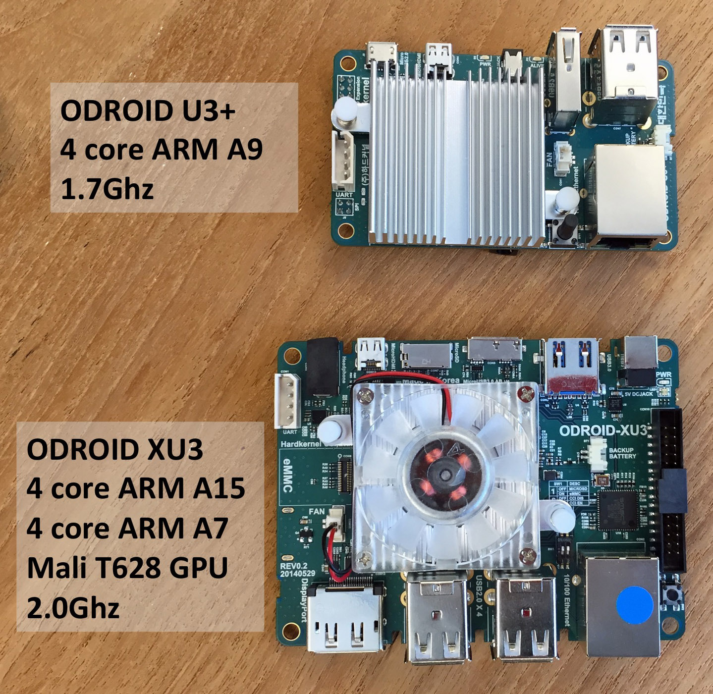 The ODROID U3 with big sister XU3